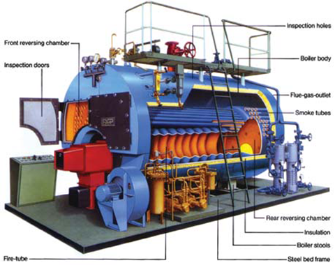 Fire Tube Boiler - Online Electrical