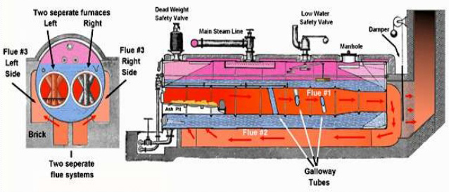 construction and working principle of locomotive boiler online