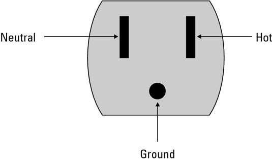 Question About Earthing and Neutral - Online Electrical